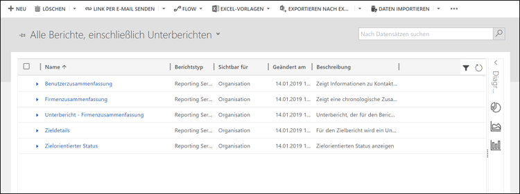 Wie Sie den Berichtsassistenten in Microsoft Dynamics 365 nutzen können.
