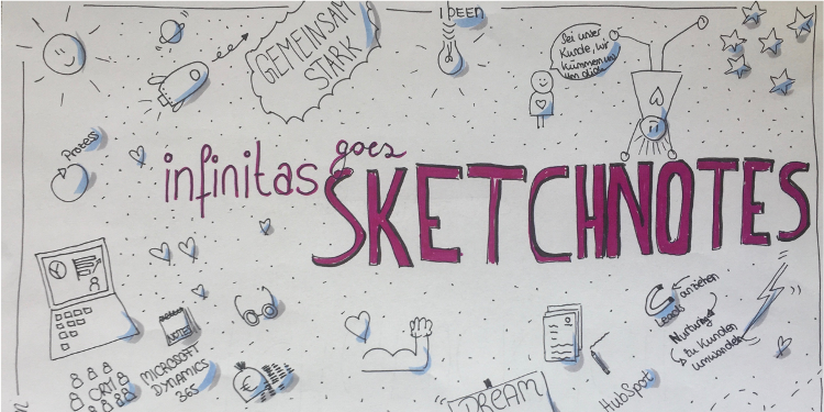 Teamevents_verbinden_Gemeinsam_mit_Sketchnotes_Ziele_visualisieren