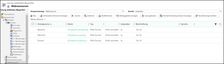 Microsoft_Dynamics _365_Grafiken_in_Ansichtsspalten_hinzufuegen_Abb1