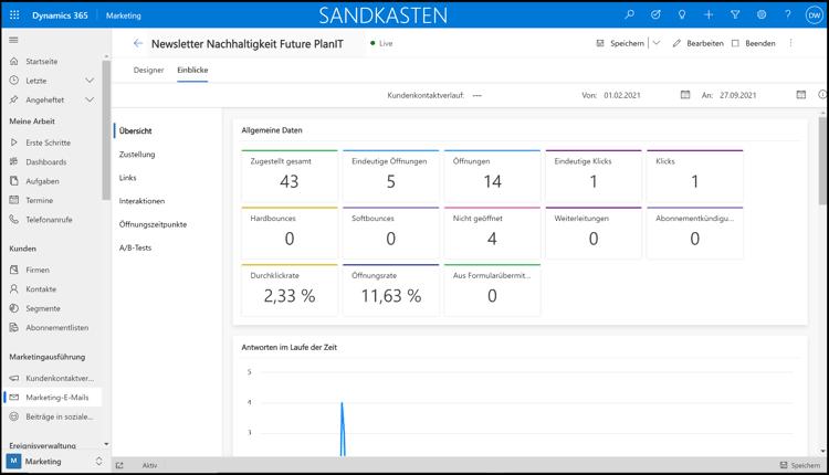 Automatisieren Sie Ihre Customer Journey mithilfe von Microsoft Dynamics 365 Marketing.