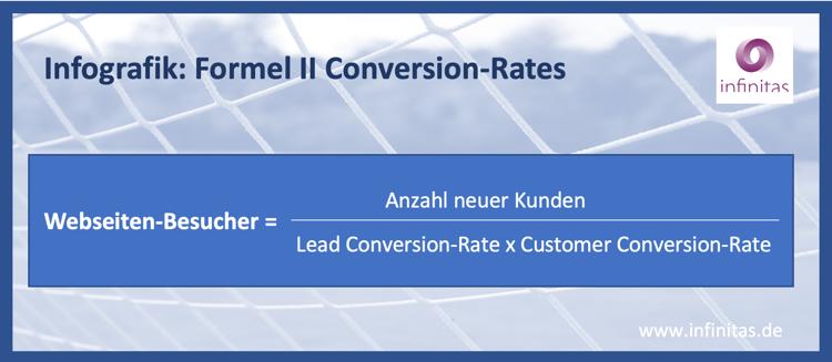 Infografik 2 Formel Conversion Rate