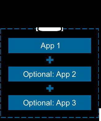 Die Preise für das neue Lizenzmodell Microsoft Dynamics 365 Customer Engagement (CRM) sind da!